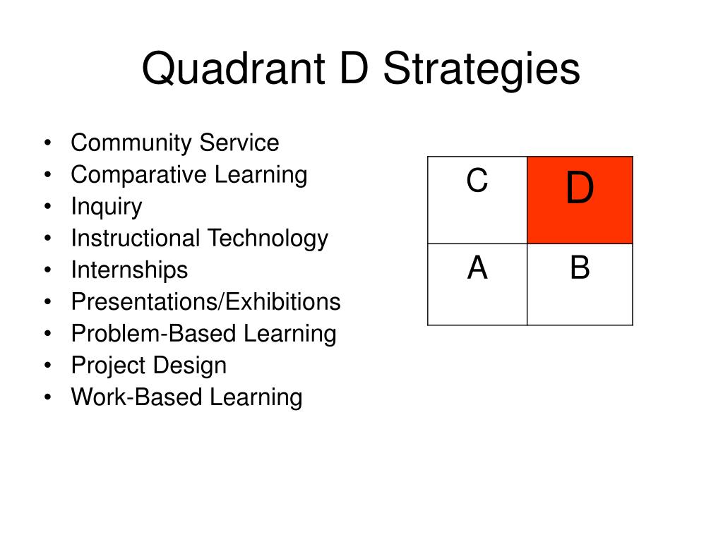 Quadrant D Strategies