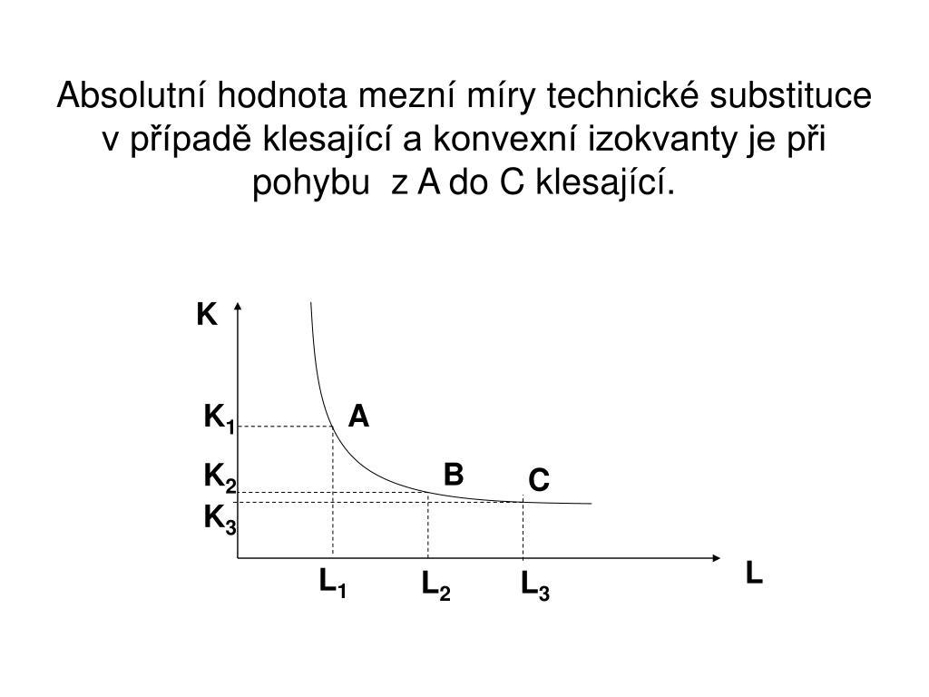 Absolutní hodnota mezní míry technické substituce v případě klesající a konvexní izokvanty je při pohybu  z A do C klesající.