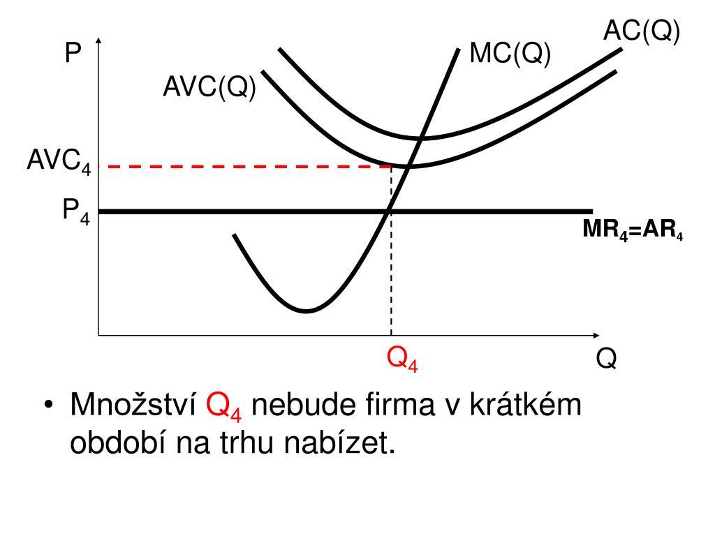 AC(Q)