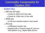 commodity components for clusters iv