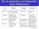 ssi at application and subsystem layer middleware