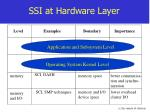 ssi at hardware layer
