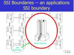 ssi boundaries an applications ssi boundary