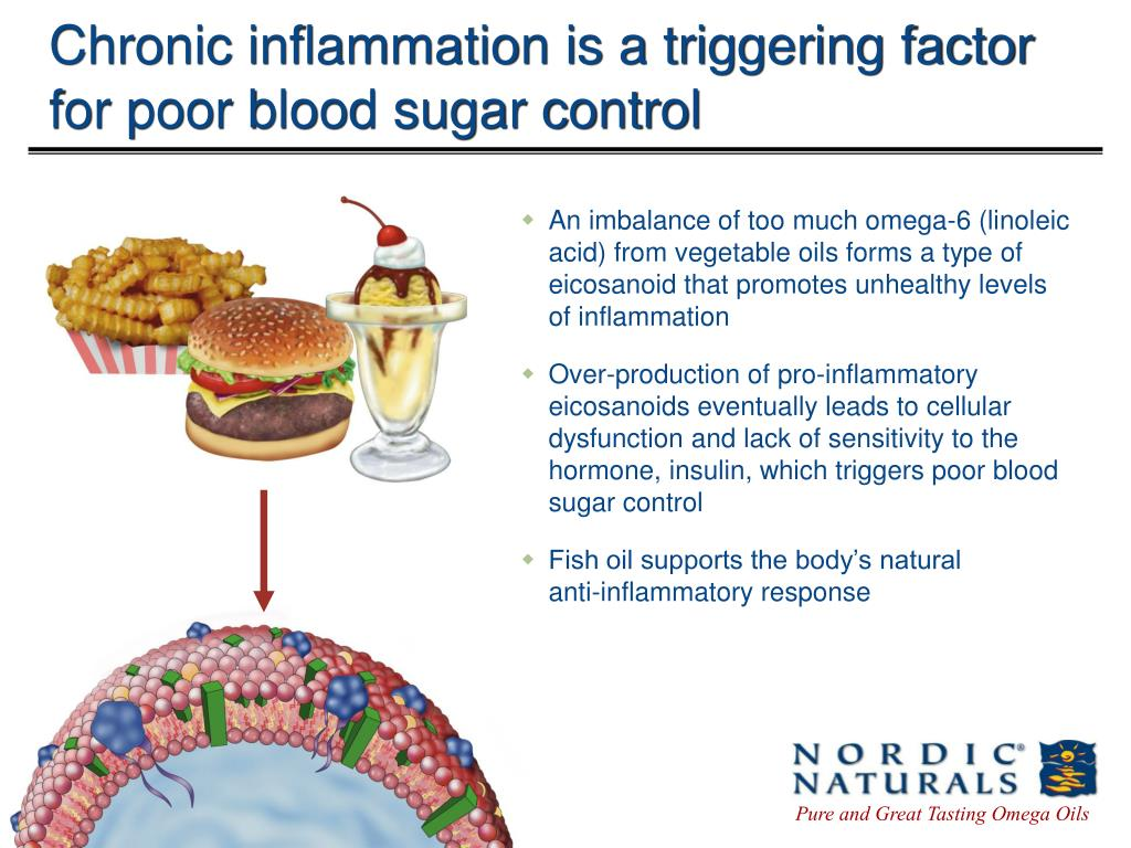 Chronic inflammation is a triggering factor for poor blood sugar control
