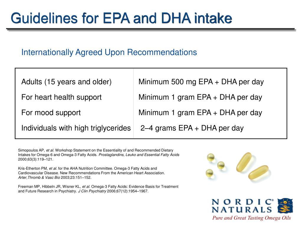 Guidelines for EPA and DHA intake