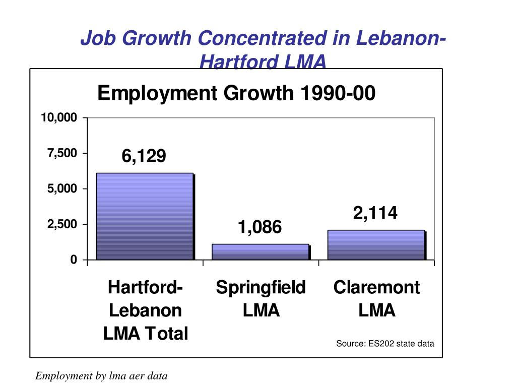 Job Growth Concentrated in Lebanon-Hartford LMA