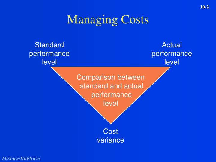 Managing costs