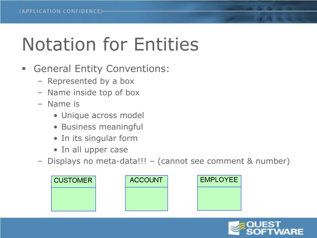 Notation for Entities