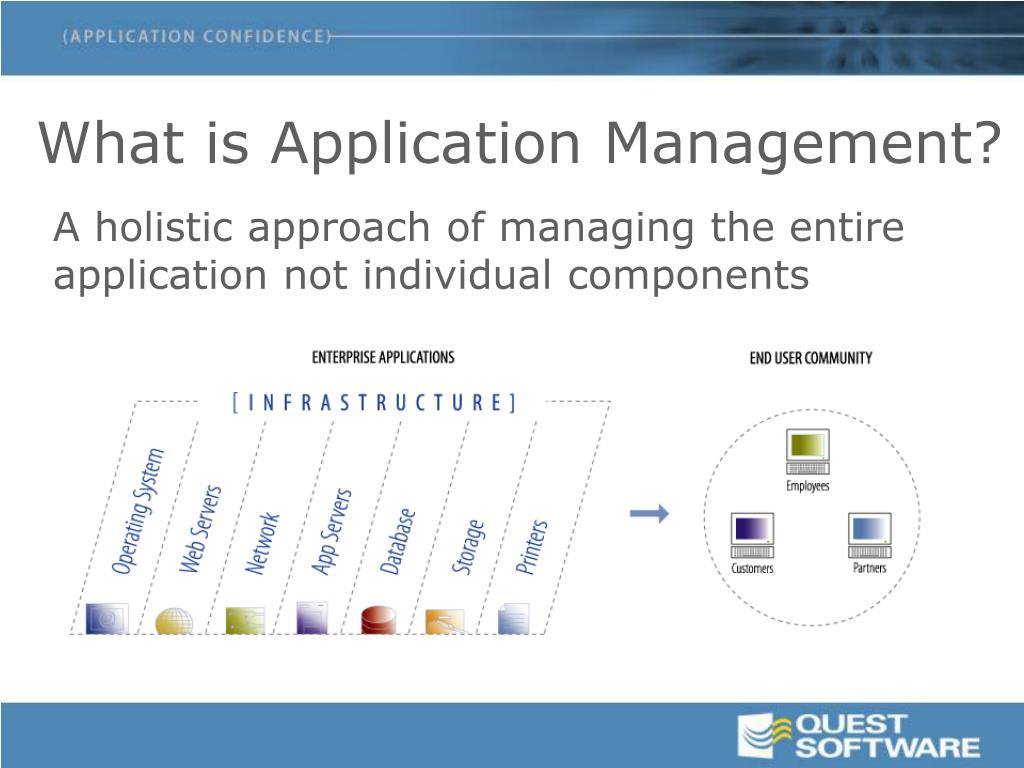 What is Application Management?