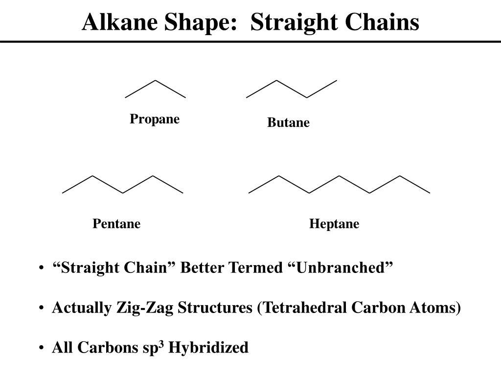 Alkane Shape:  Straight Chains