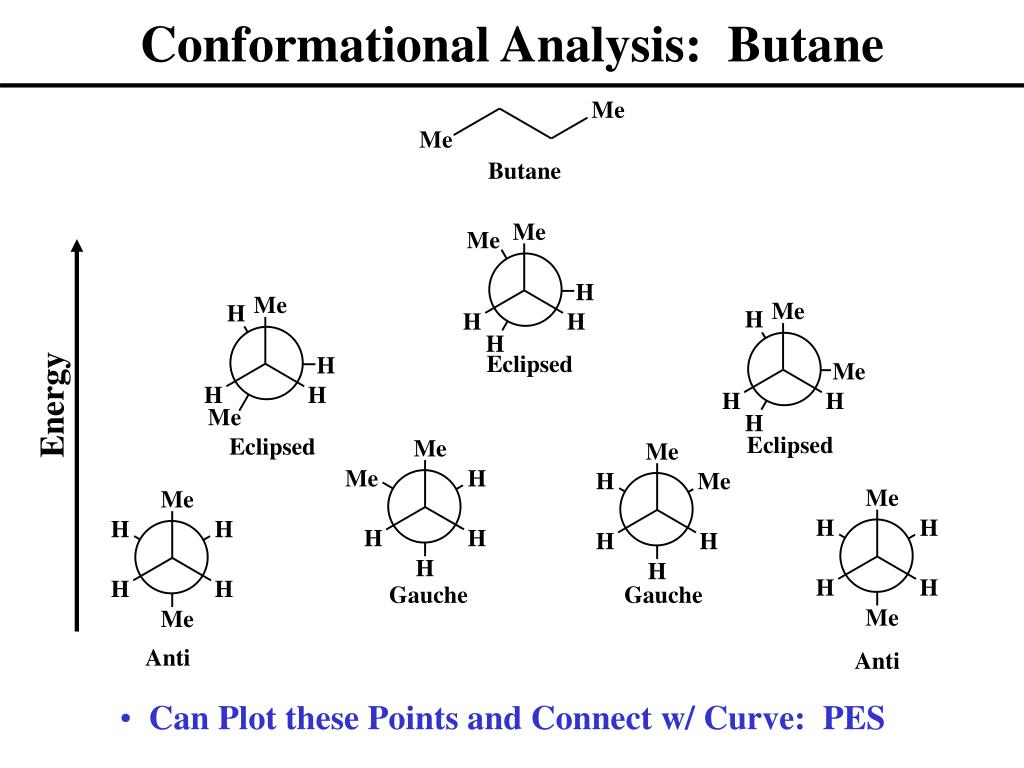 Conformational Analysis:  Butane