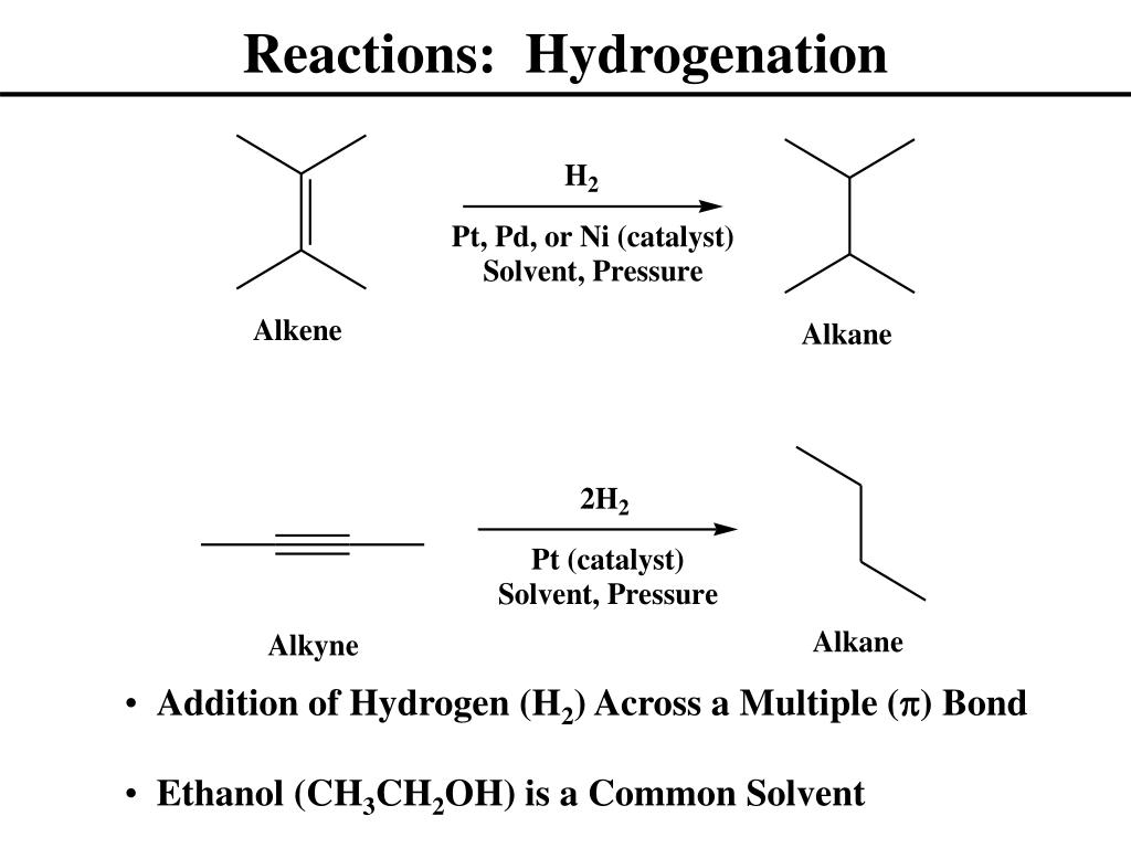 Reactions:  Hydrogenation