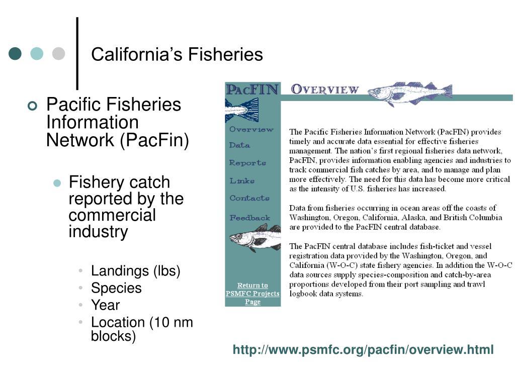California's Fisheries