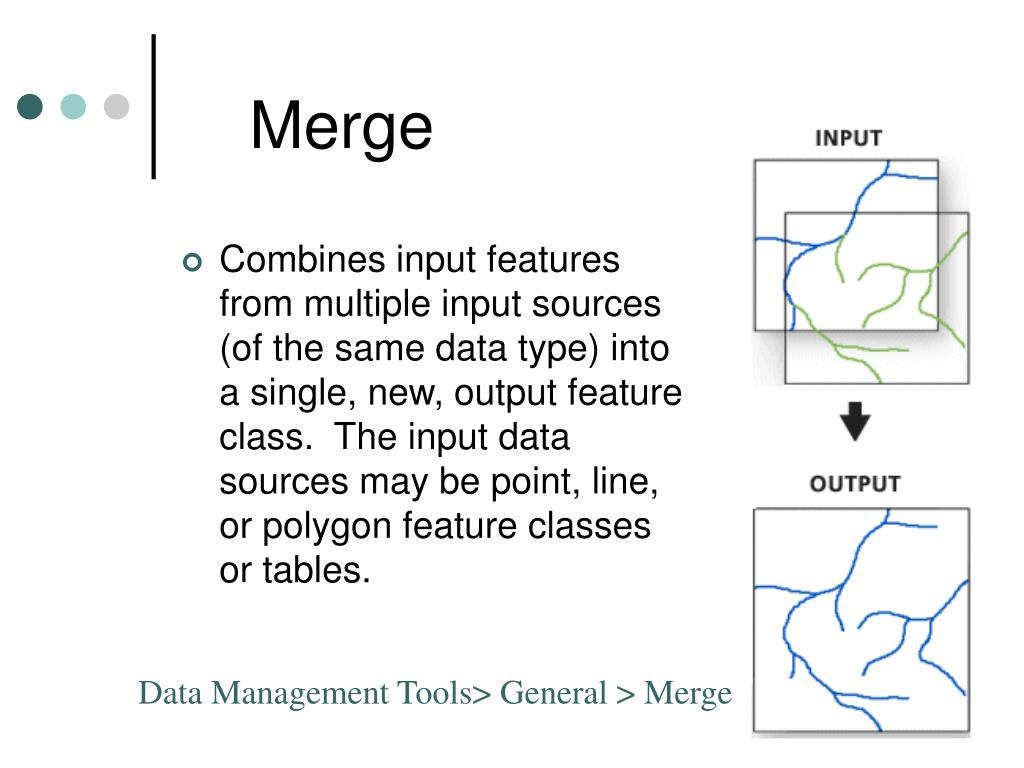 Combines input features from multiple input sources (of the same data type) into a single, new, output feature class.  The input data sources may be point, line, or polygon feature classes or tables.