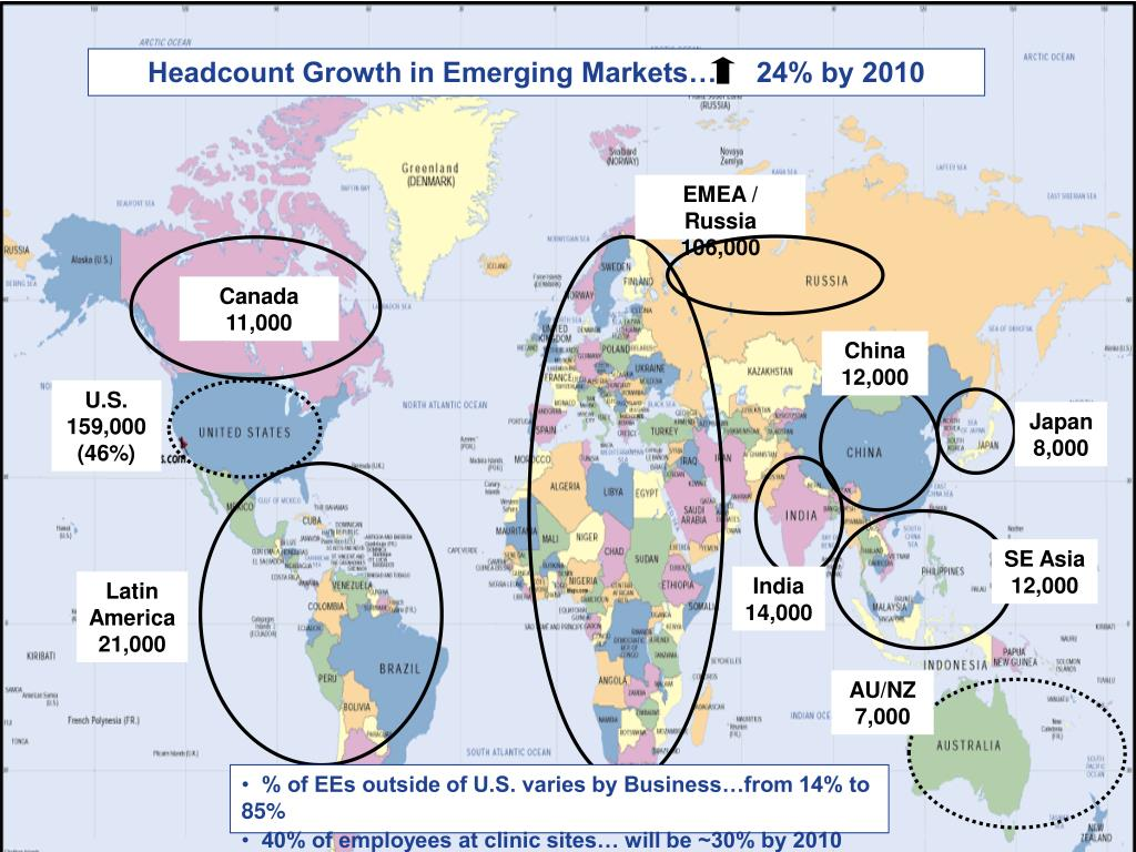 Headcount Growth in Emerging Markets…     24% by 2010