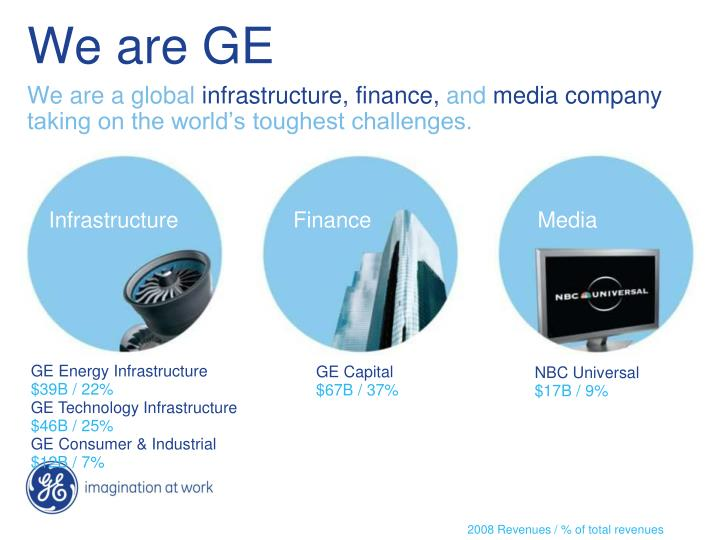 We are ge