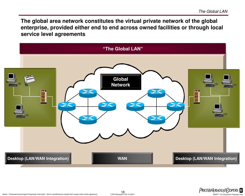 The Global LAN