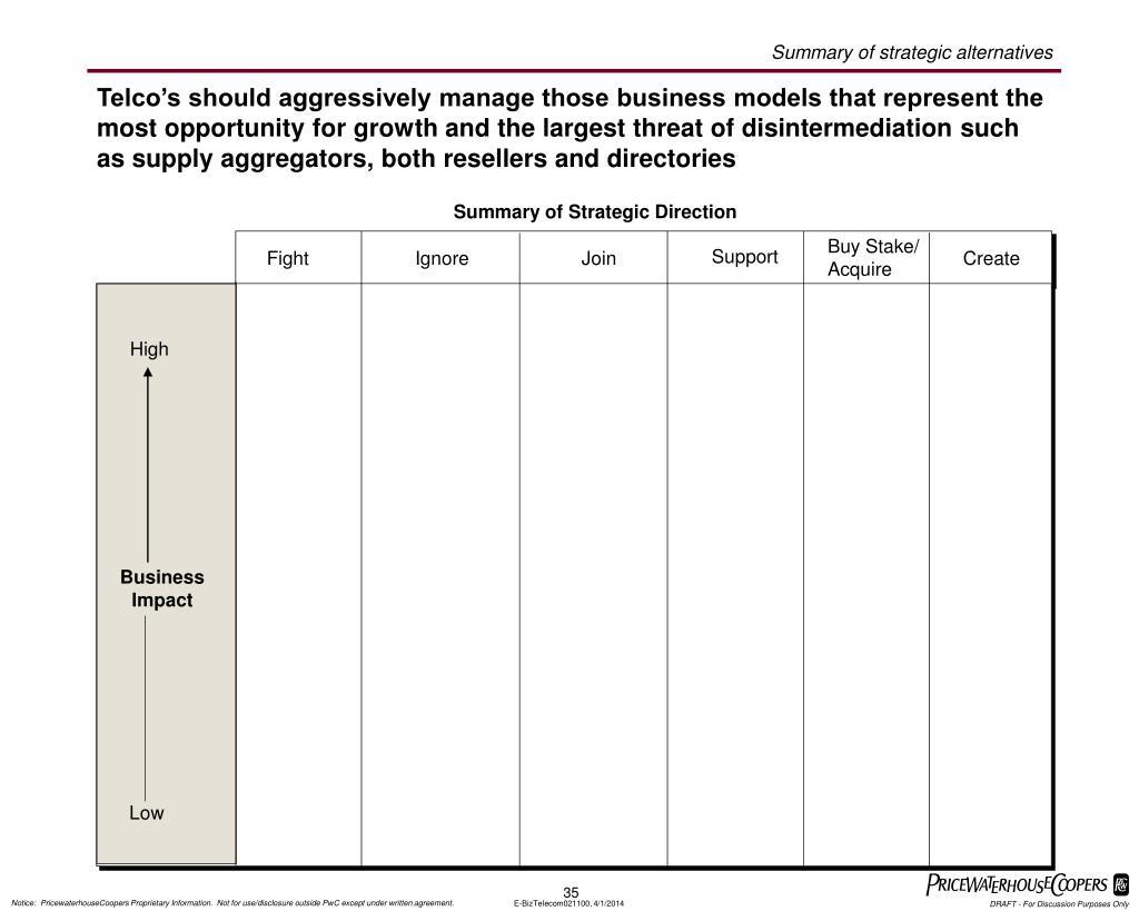 Summary of strategic alternatives
