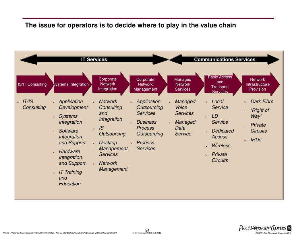 The issue for operators is to decide where to play in the value chain