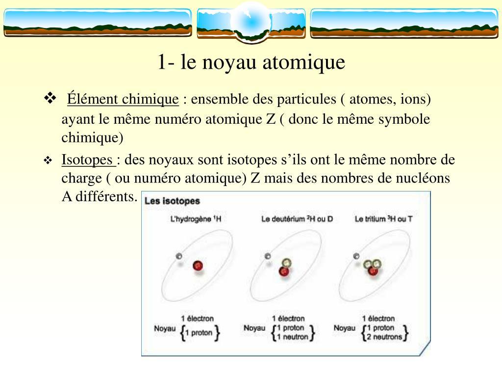 1- le noyau atomique