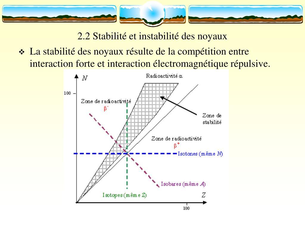 2.2 Stabilité et instabilité des noyaux