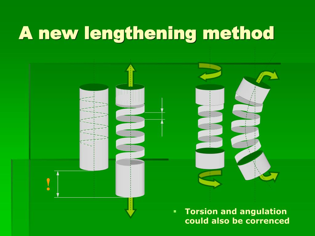 A new lengthening method