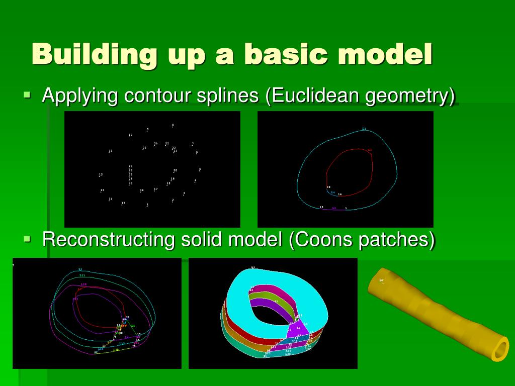 Applying contour splines (Euclidean geometry)