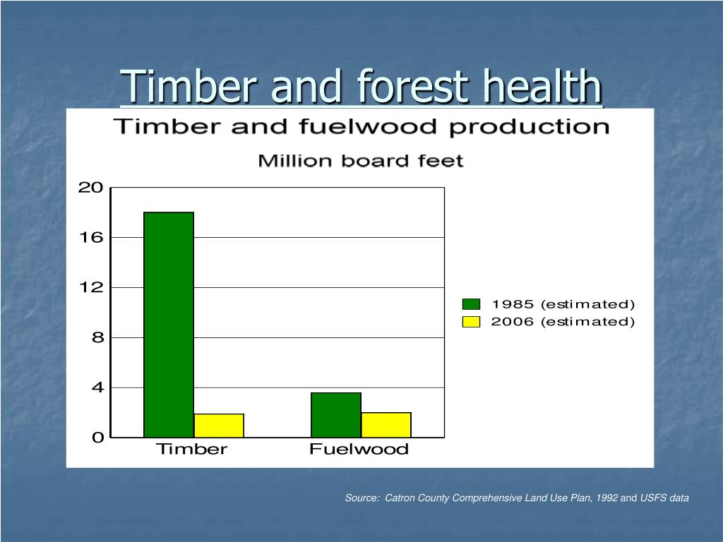 Timber and forest health
