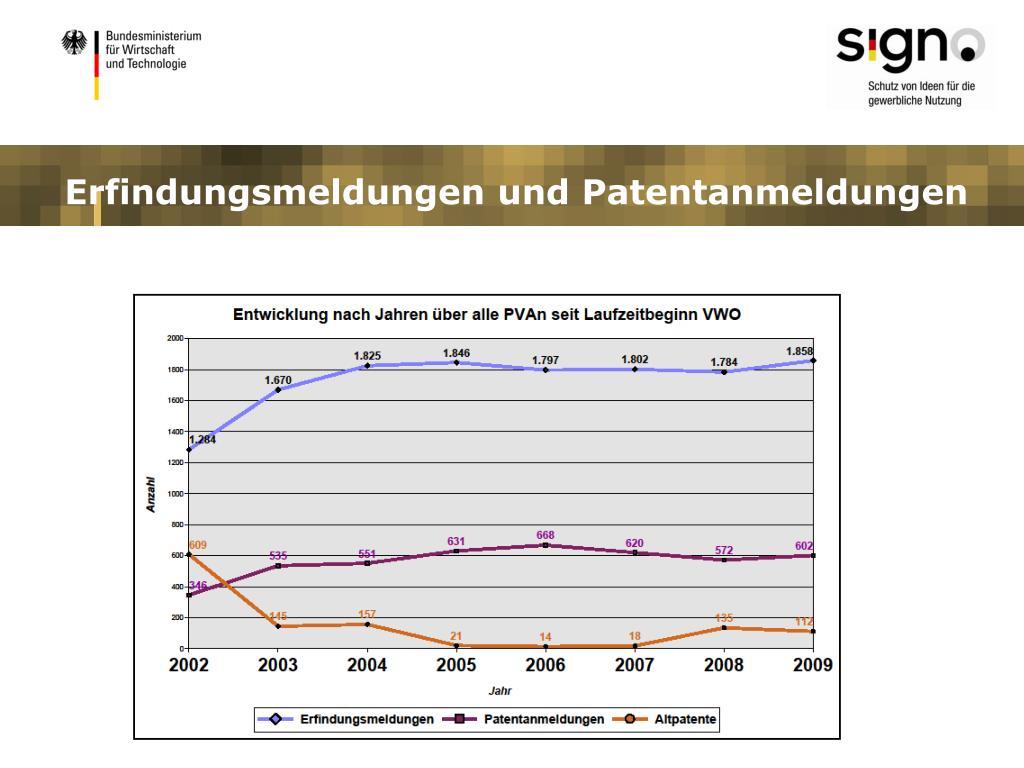 Erfindungsmeldungen und Patentanmeldungen