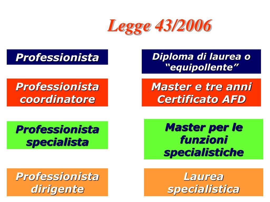 Legge 43/2006