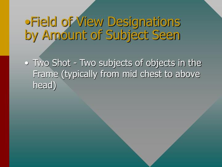 Field of View Designations by Amount of Subject Seen