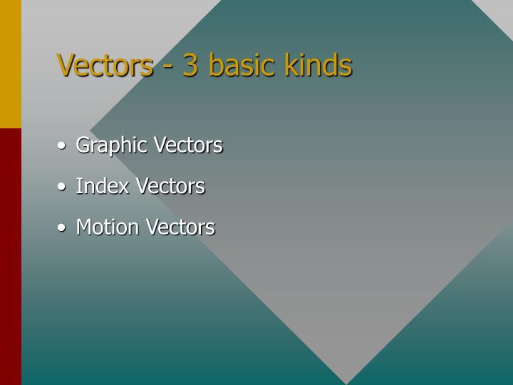 Vectors - 3 basic kinds