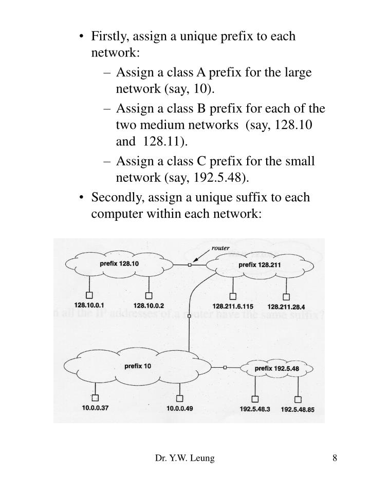 Firstly, assign a unique prefix to each network: