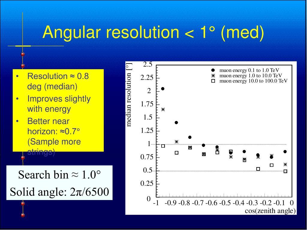 Resolution ≈ 0.8 deg (median)