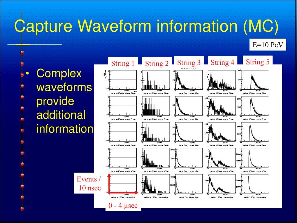 Complex waveforms provide additional information