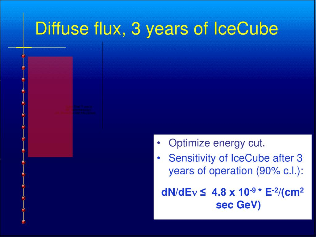 Optimize energy cut.