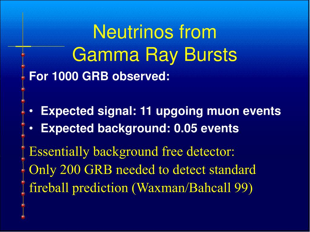 For 1000 GRB observed: