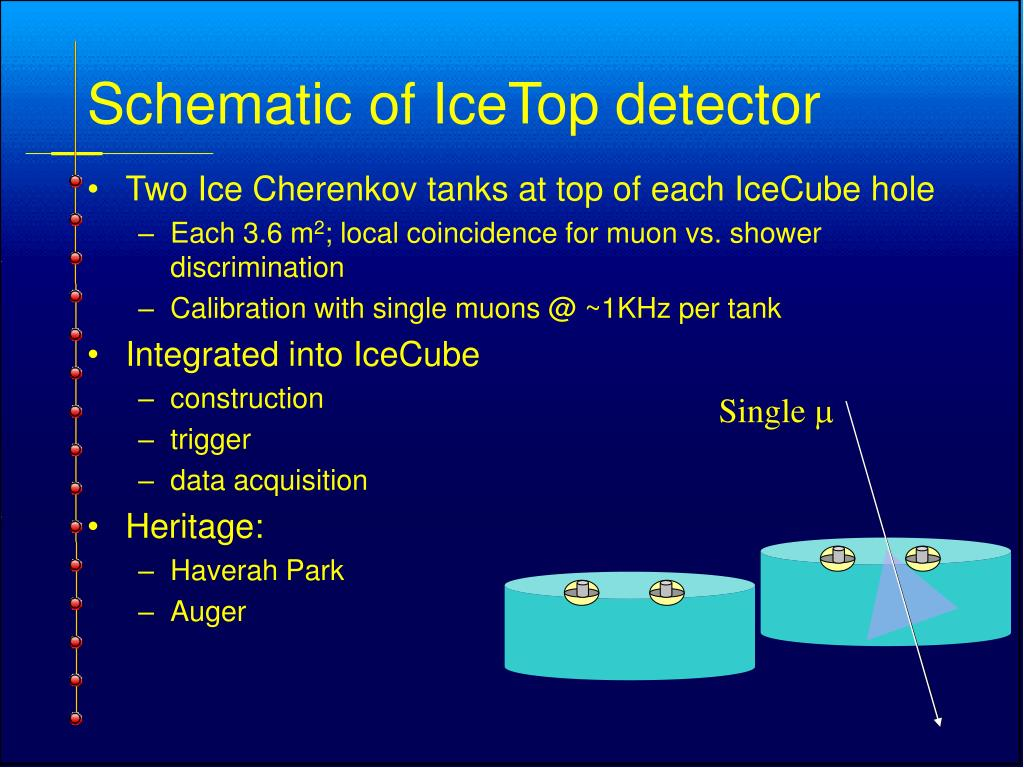 Two Ice Cherenkov tanks at top of each IceCube hole