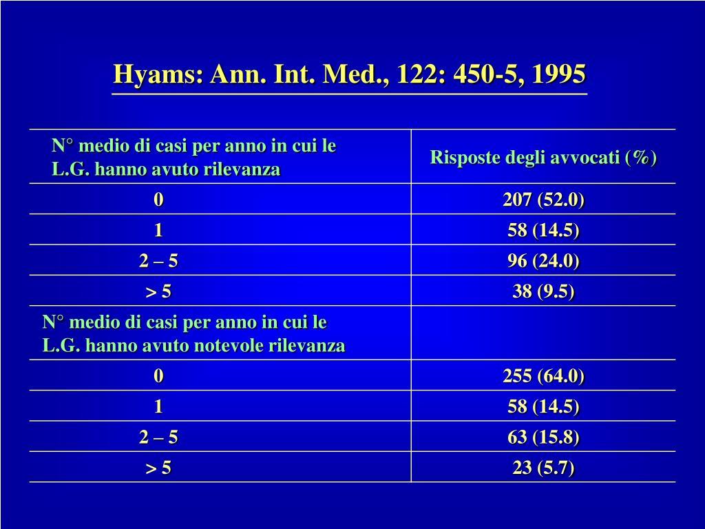 Hyams: Ann. Int. Med., 122: 450-5, 1995