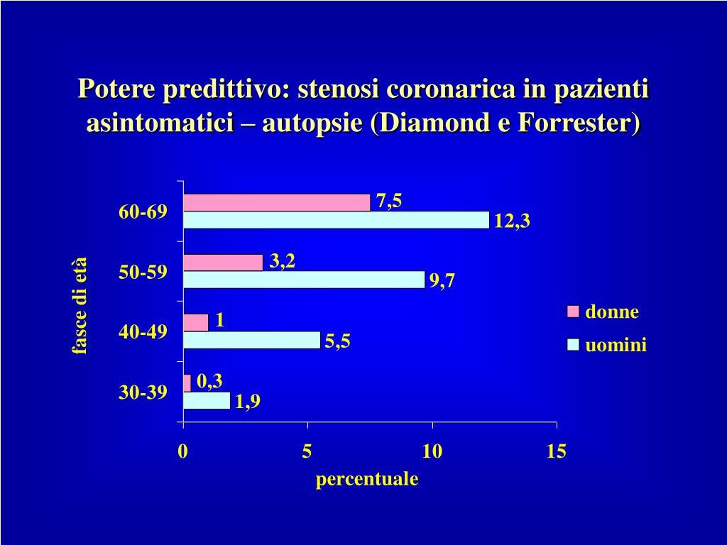 Potere predittivo: stenosi coronarica in pazienti asintomatici – autopsie (Diamond e Forrester)
