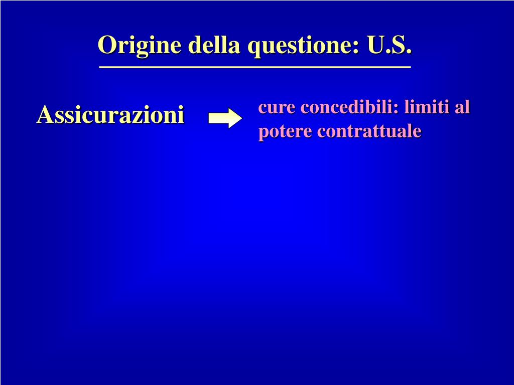 Origine della questione: U.S.