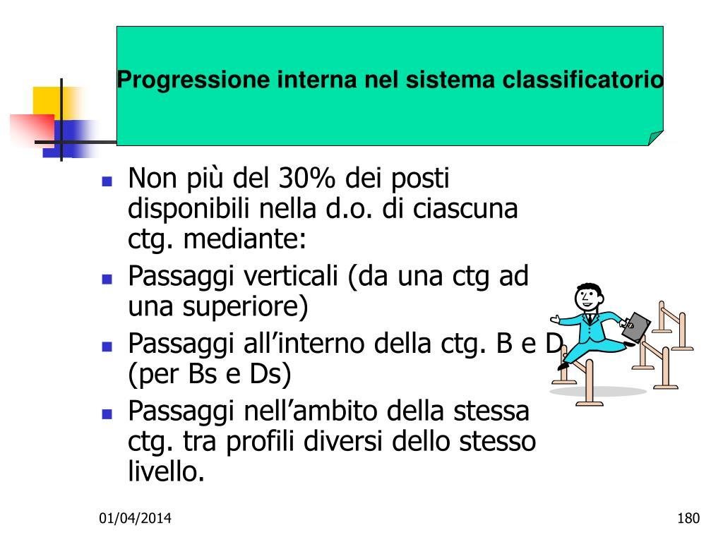 Progressione interna nel sistema classificatorio