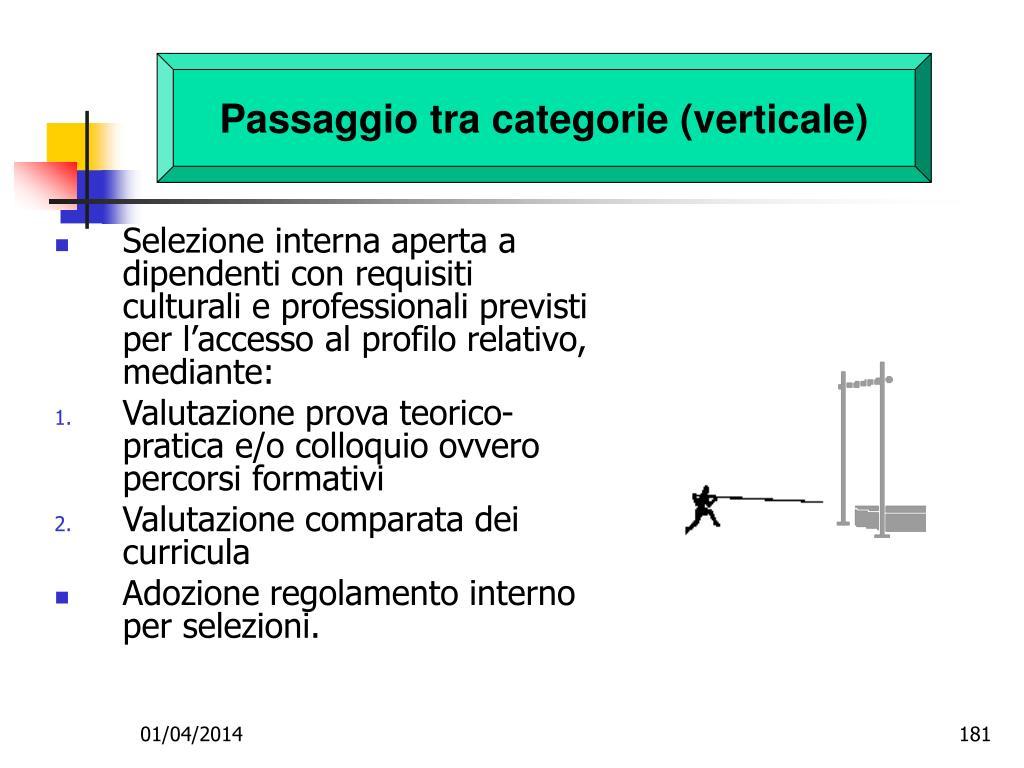 Passaggio tra categorie (verticale)