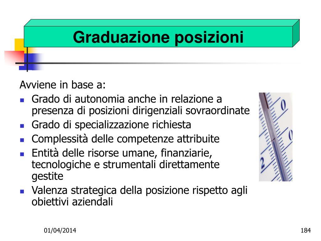Graduazione posizioni