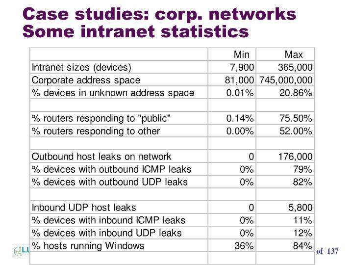 Case studies: corp. networks