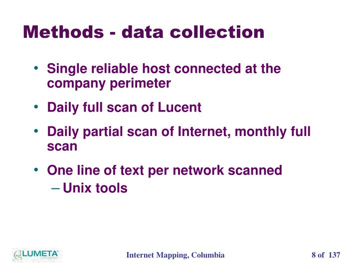 Methods - data collection