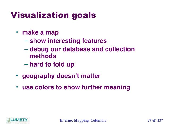 Visualization goals