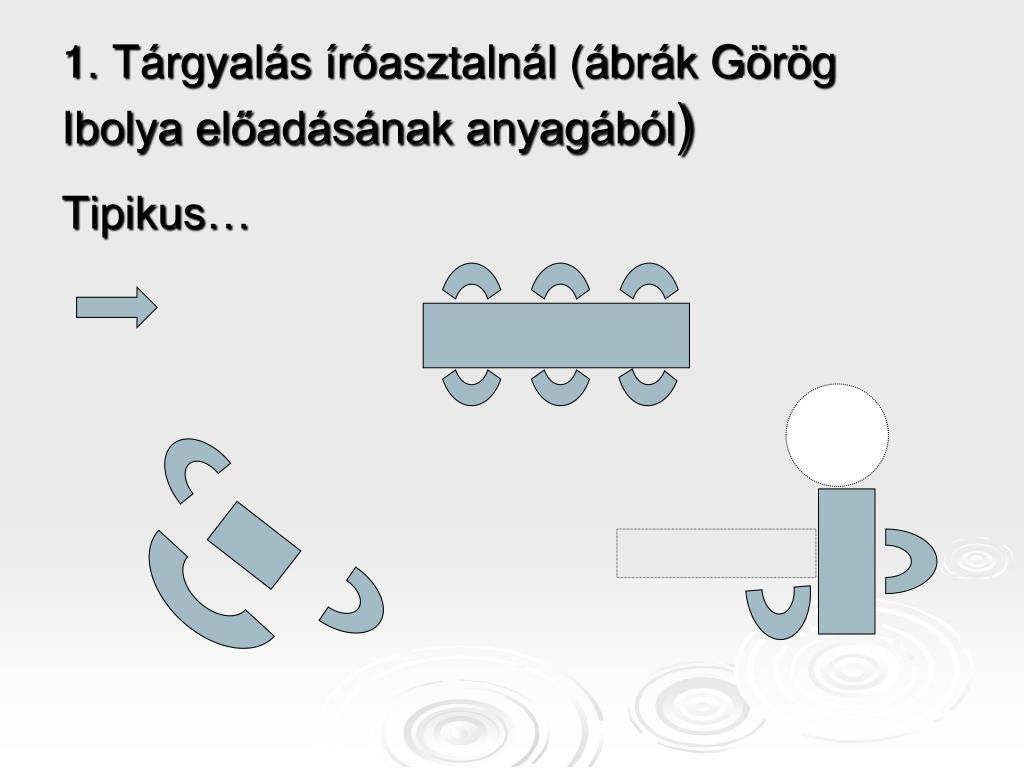 1. Tárgyalás íróasztalnál (ábrák Görög Ibolya előadásának anyagából