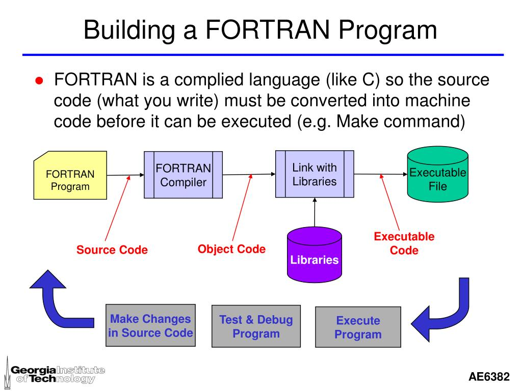 Building a FORTRAN Program