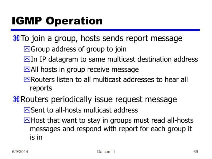 IGMP Operation